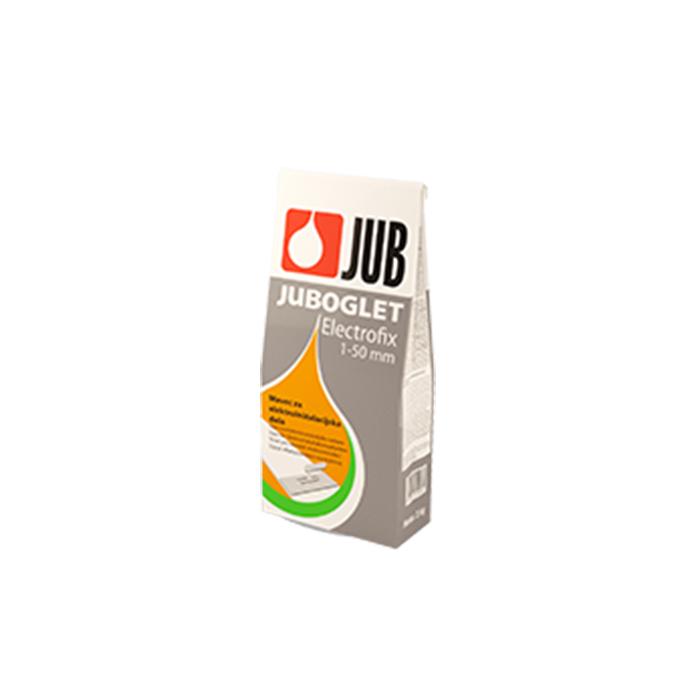 Gips für Elektroinstallationsarbeiten-Vorbehandlung-Juboglet-Elektrofix-Jub